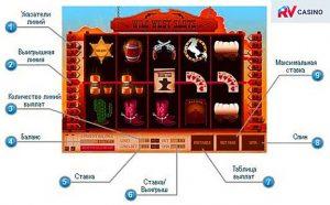 Правила игры в автоматы онлайн казино.